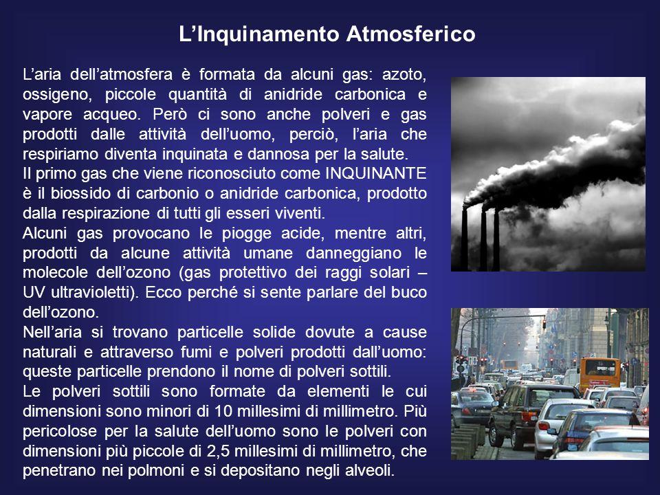 L'Inquinamento Atmosferico