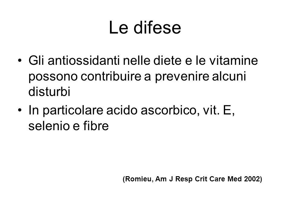 Le difese Gli antiossidanti nelle diete e le vitamine possono contribuire a prevenire alcuni disturbi.