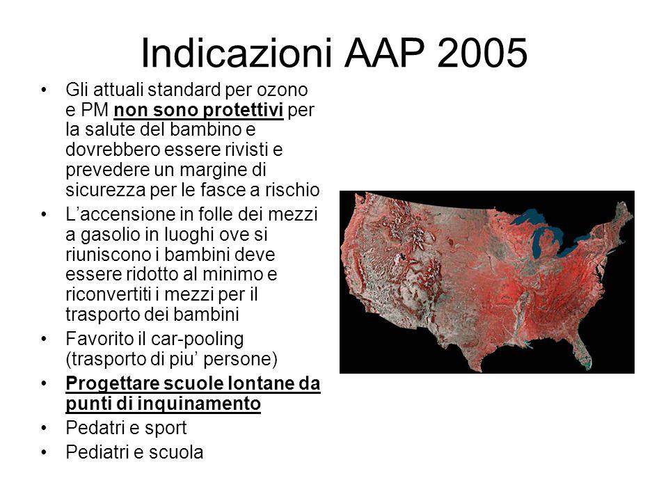Indicazioni AAP 2005