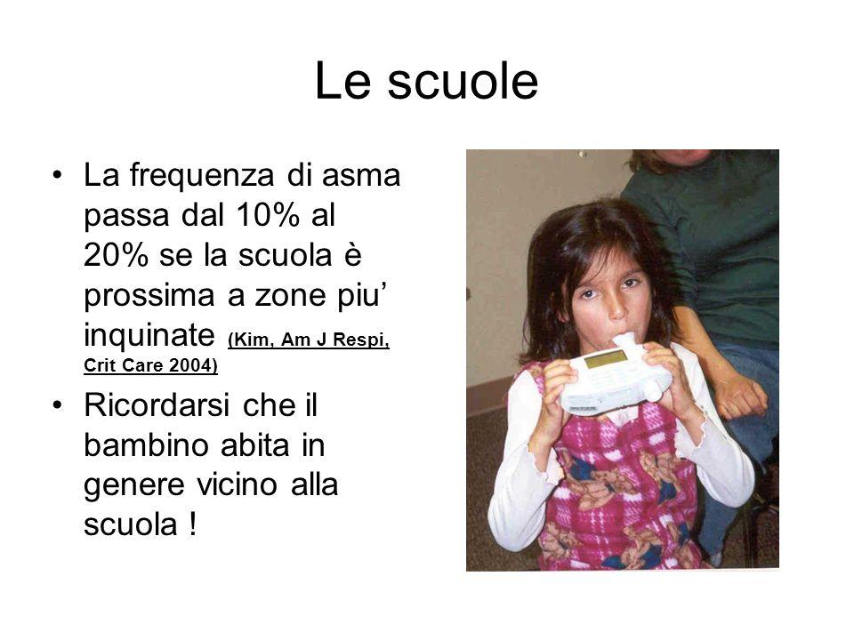 Le scuole La frequenza di asma passa dal 10% al 20% se la scuola è prossima a zone piu' inquinate (Kim, Am J Respi, Crit Care 2004)