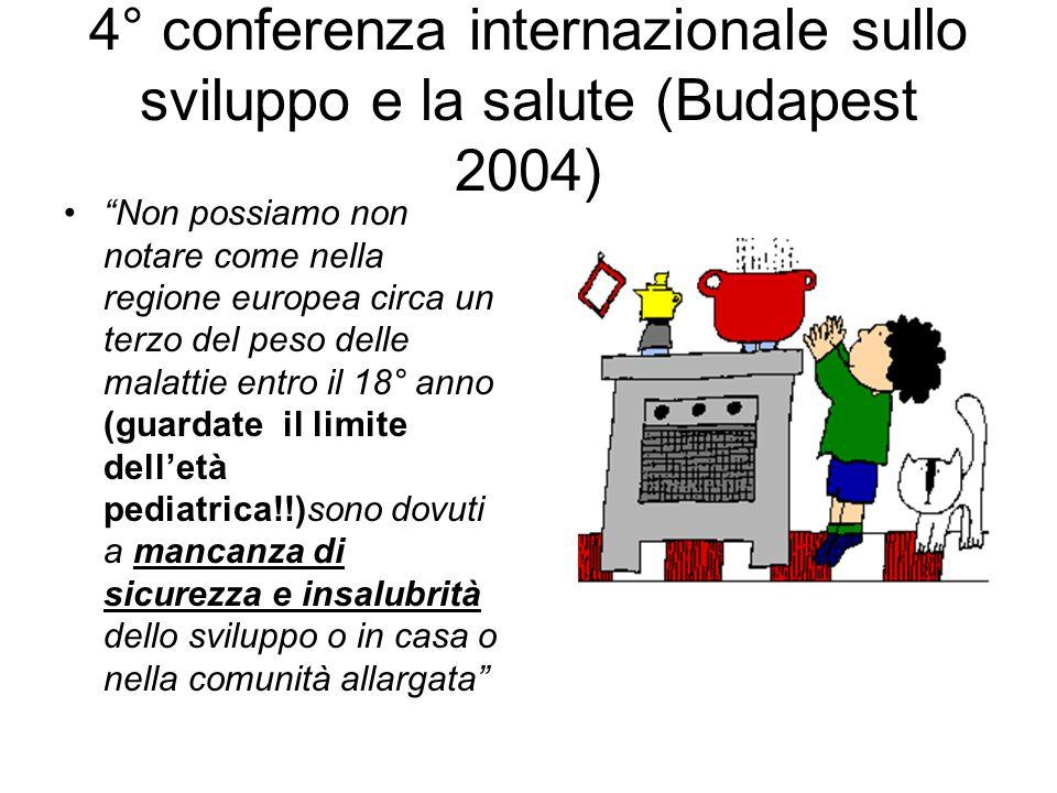 4° conferenza internazionale sullo sviluppo e la salute (Budapest 2004)