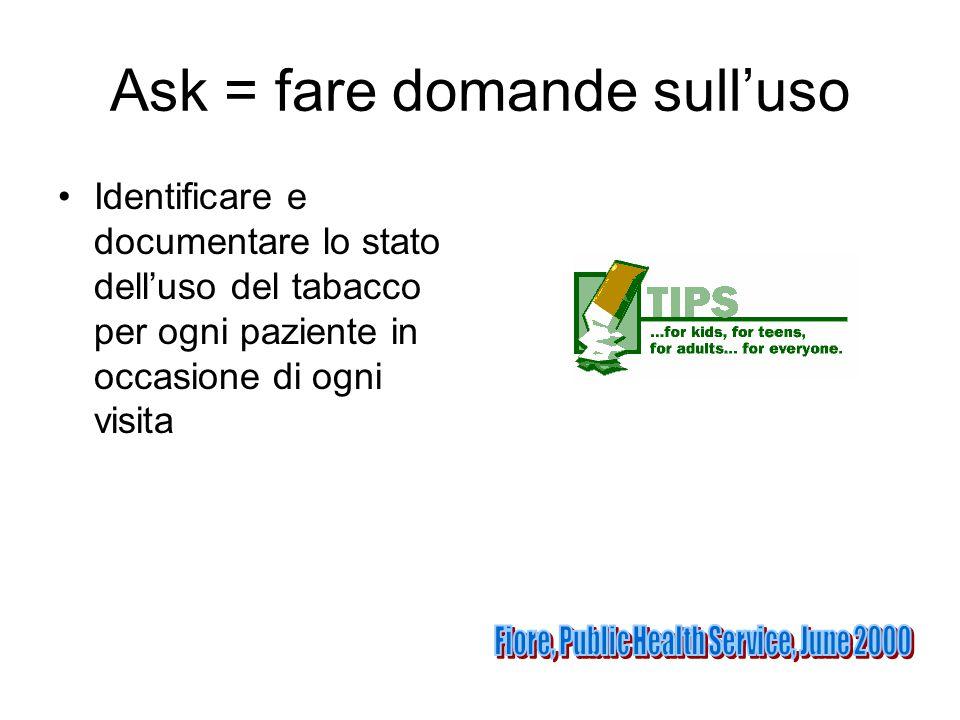 Ask = fare domande sull'uso