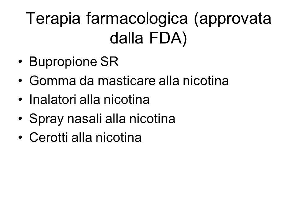 Terapia farmacologica (approvata dalla FDA)