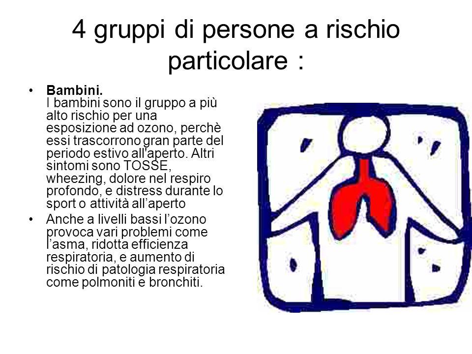 4 gruppi di persone a rischio particolare :