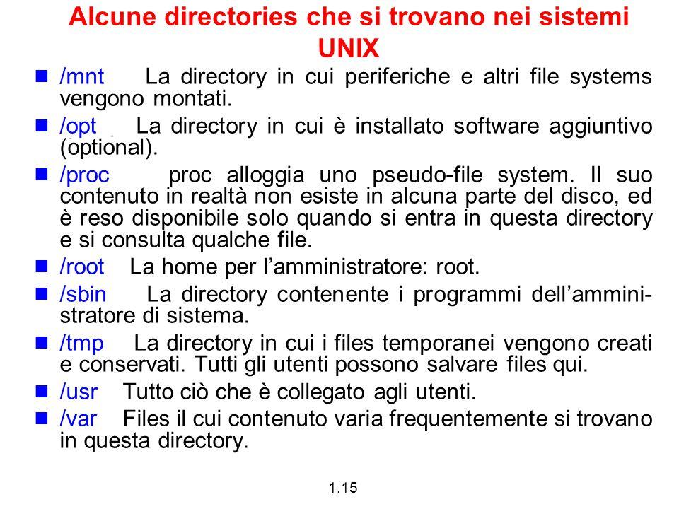 Alcune directories che si trovano nei sistemi UNIX