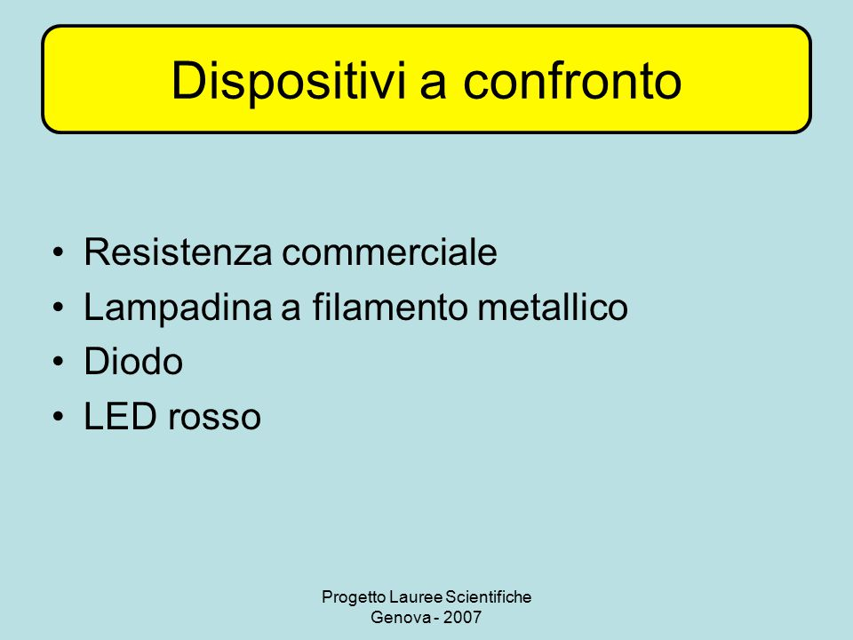 Dispositivi a confronto