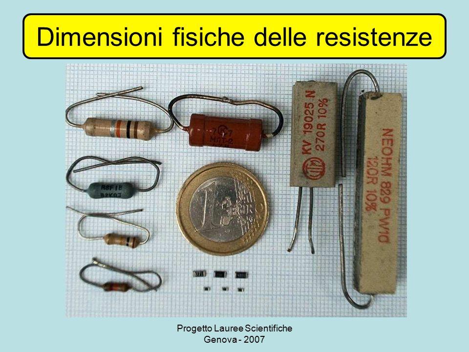 Dimensioni fisiche delle resistenze