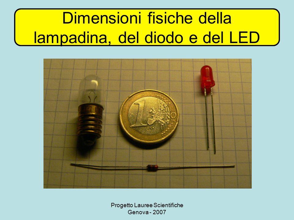 Dimensioni fisiche della lampadina, del diodo e del LED
