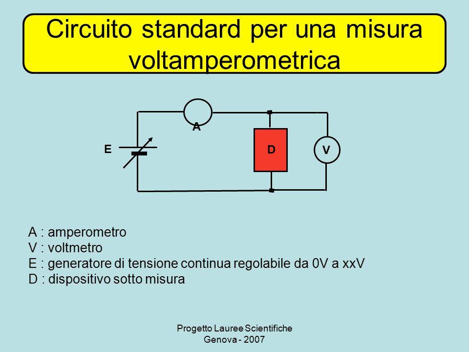 Circuito standard per una misura voltamperometrica