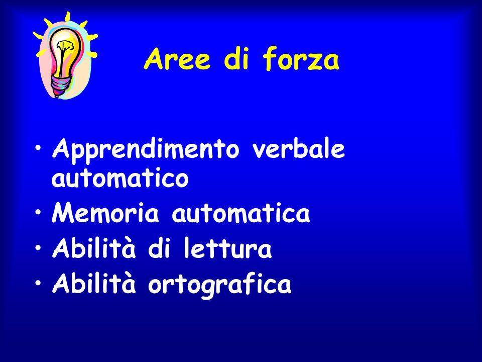 Aree di forza Apprendimento verbale automatico Memoria automatica