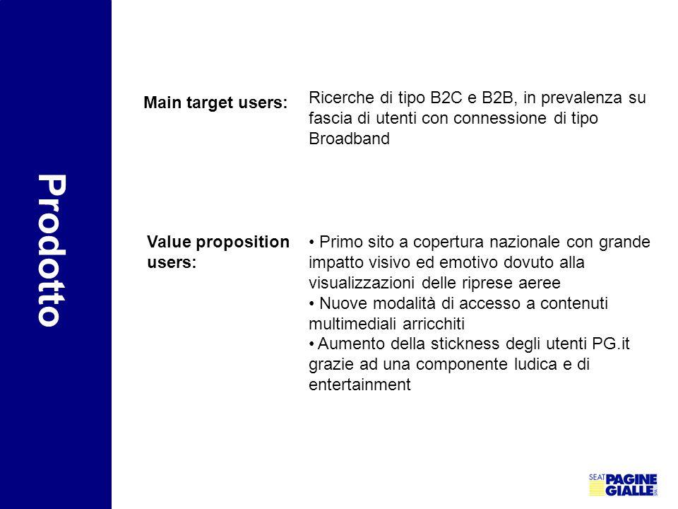 Prodotto Ricerche di tipo B2C e B2B, in prevalenza su fascia di utenti con connessione di tipo Broadband.