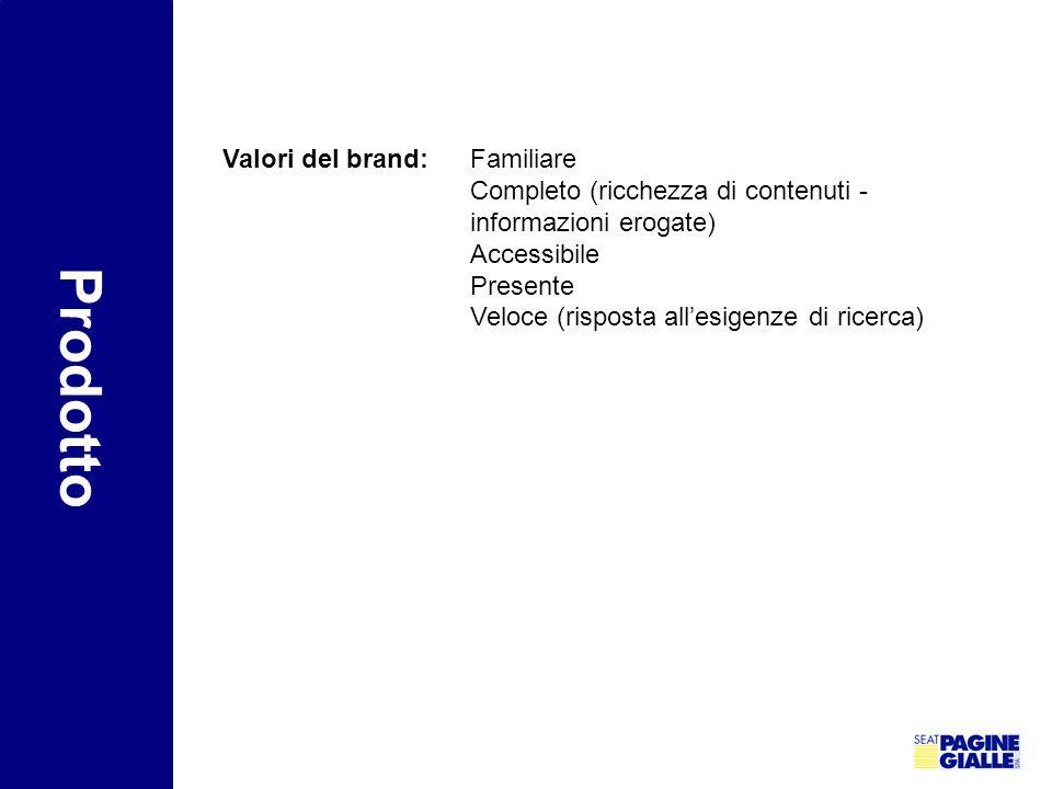 Prodotto Valori del brand: Familiare