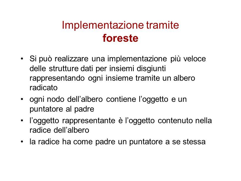 Implementazione tramite foreste