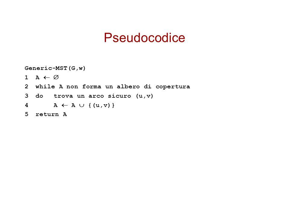 Pseudocodice Generic-MST(G,w) 1 A  