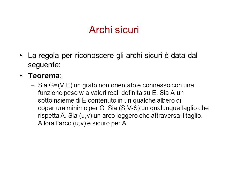 Archi sicuri La regola per riconoscere gli archi sicuri è data dal seguente: Teorema: