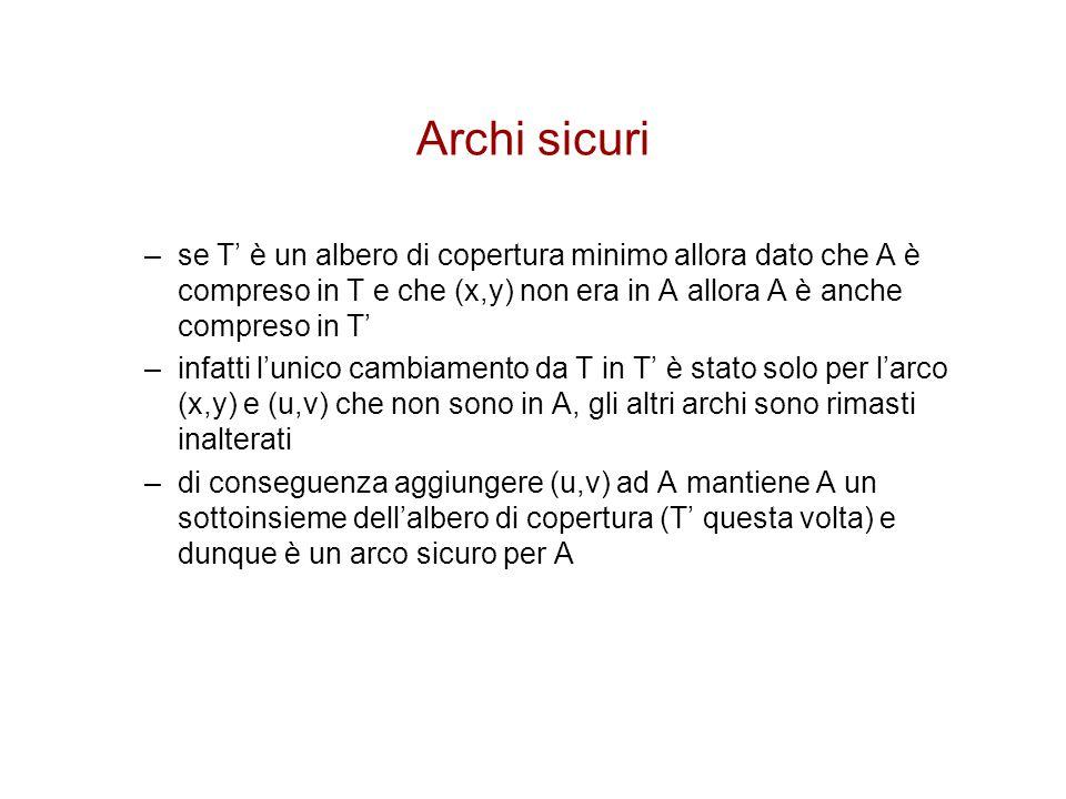 Archi sicuri se T' è un albero di copertura minimo allora dato che A è compreso in T e che (x,y) non era in A allora A è anche compreso in T'