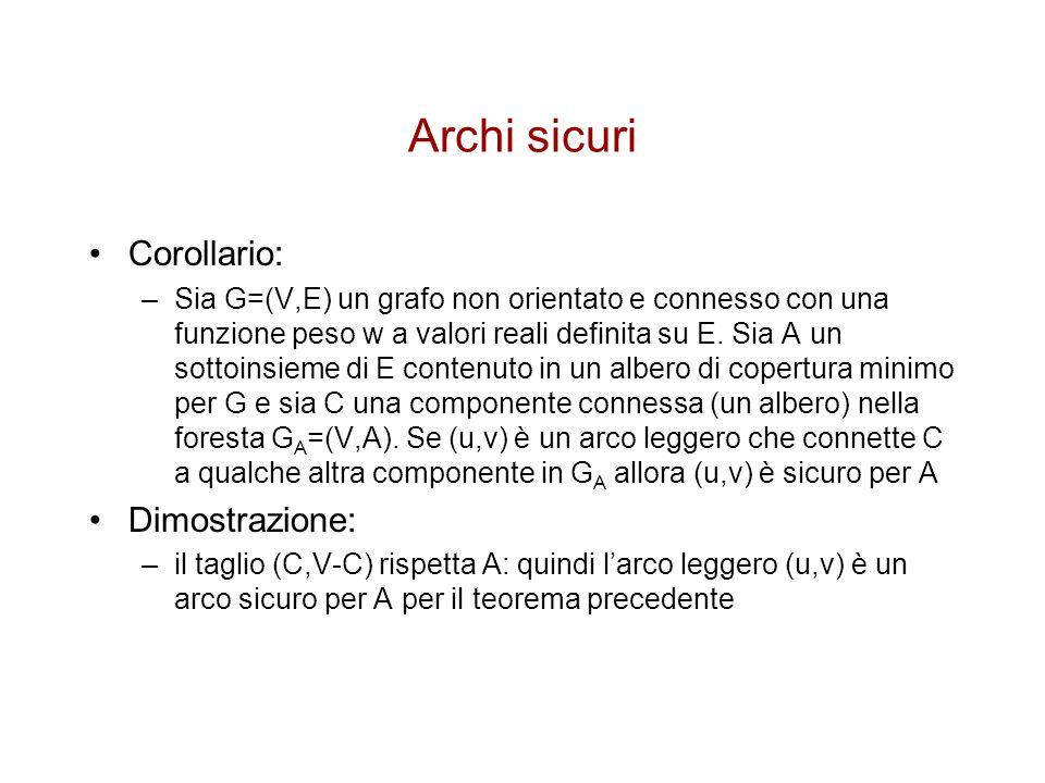 Archi sicuri Corollario: Dimostrazione: