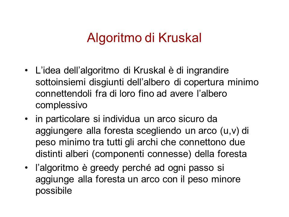 Algoritmo di Kruskal