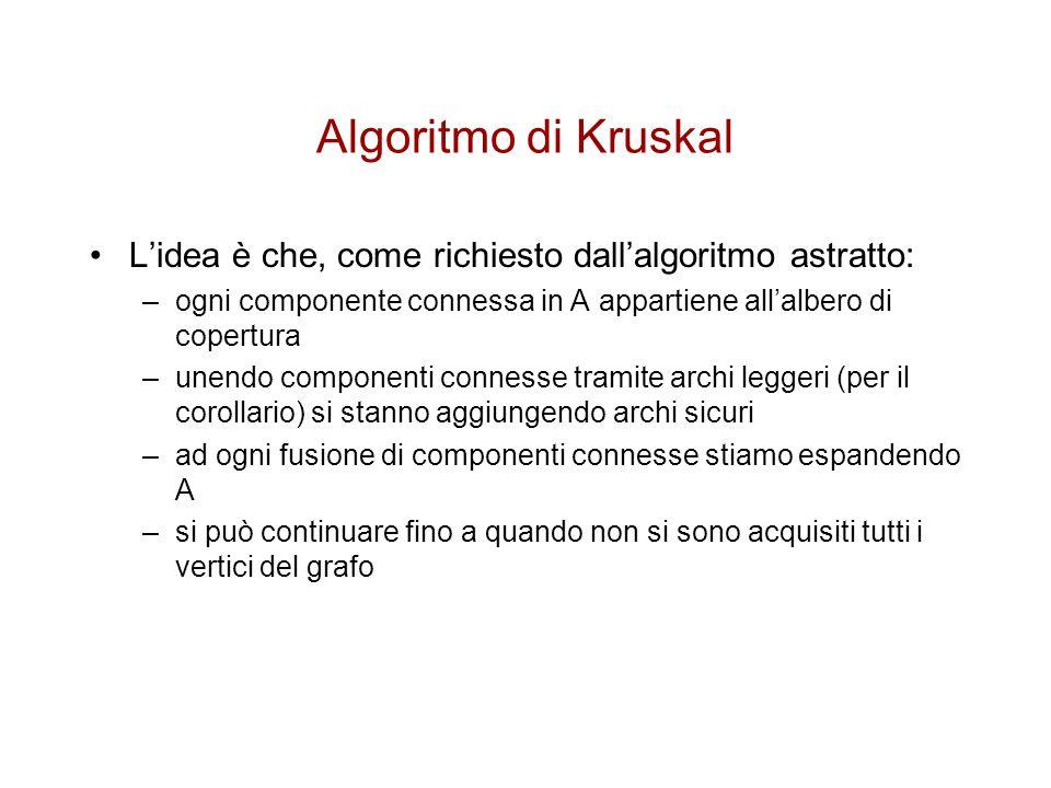 Algoritmo di Kruskal L'idea è che, come richiesto dall'algoritmo astratto: ogni componente connessa in A appartiene all'albero di copertura.
