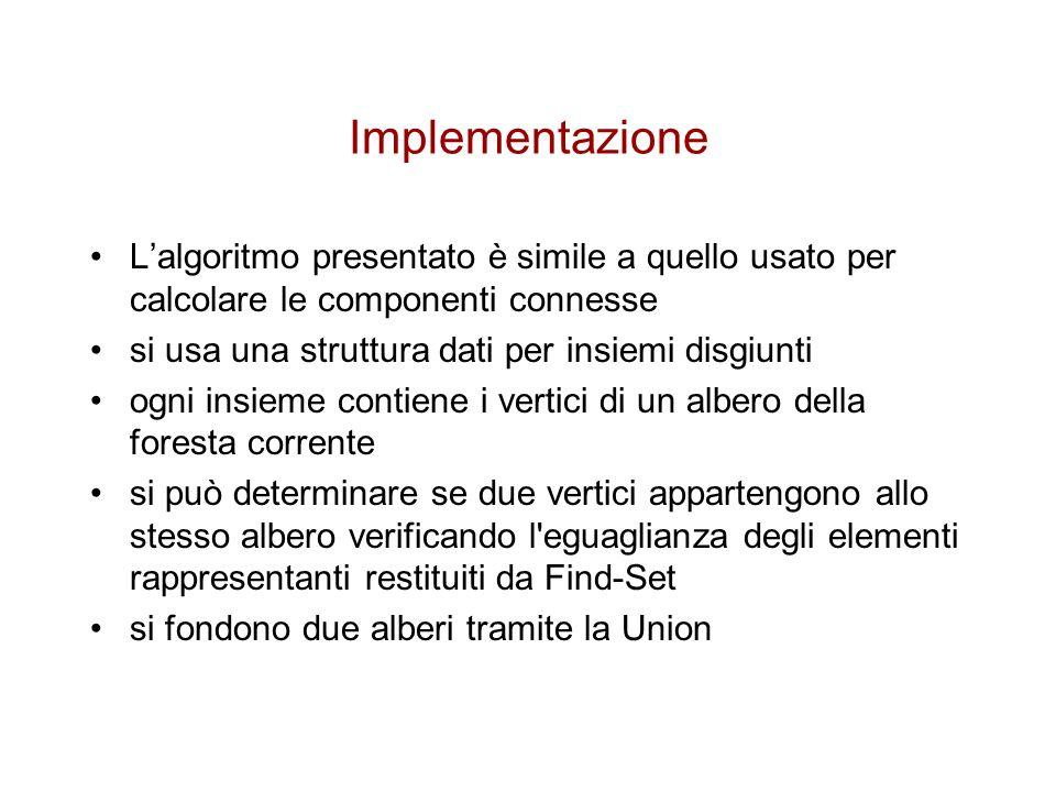 Implementazione L'algoritmo presentato è simile a quello usato per calcolare le componenti connesse.