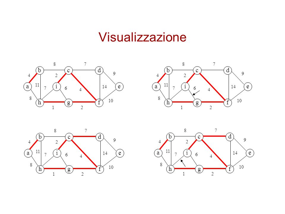 Visualizzazione b c d b c d a i e a i e h g f h g f b c d b c d a i e