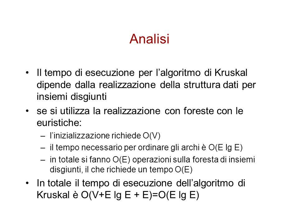 Analisi Il tempo di esecuzione per l'algoritmo di Kruskal dipende dalla realizzazione della struttura dati per insiemi disgiunti.