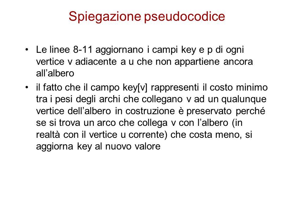 Spiegazione pseudocodice