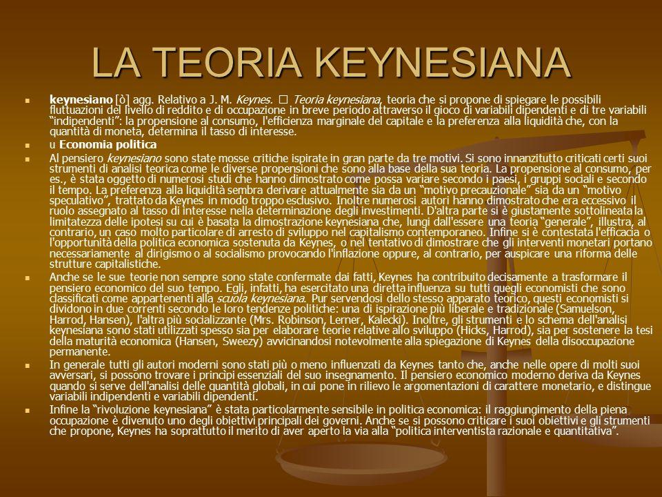 LA TEORIA KEYNESIANA