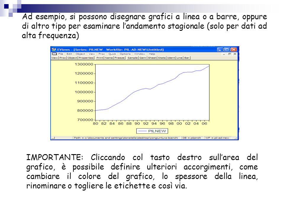 Ad esempio, si possono disegnare grafici a linea o a barre, oppure di altro tipo per esaminare l'andamento stagionale (solo per dati ad alta frequenza)