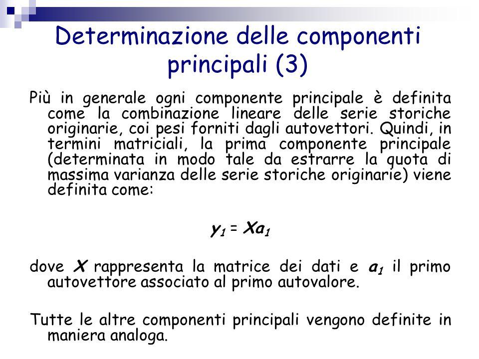 Determinazione delle componenti principali (3)