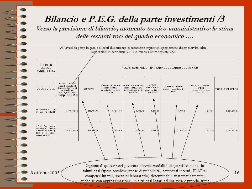 Bilancio e P.E.G. della parte investimenti /3 Verso la previsione di bilancio, momento tecnico-amministrativo: la stima delle restanti voci del quadro economico ….