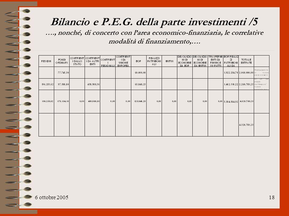 Bilancio e P. E. G. della parte investimenti /5 …