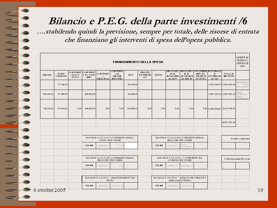 Bilancio e P. E. G. della parte investimenti /6 …