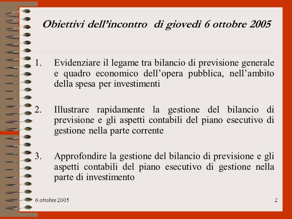Obiettivi dell'incontro di giovedì 6 ottobre 2005