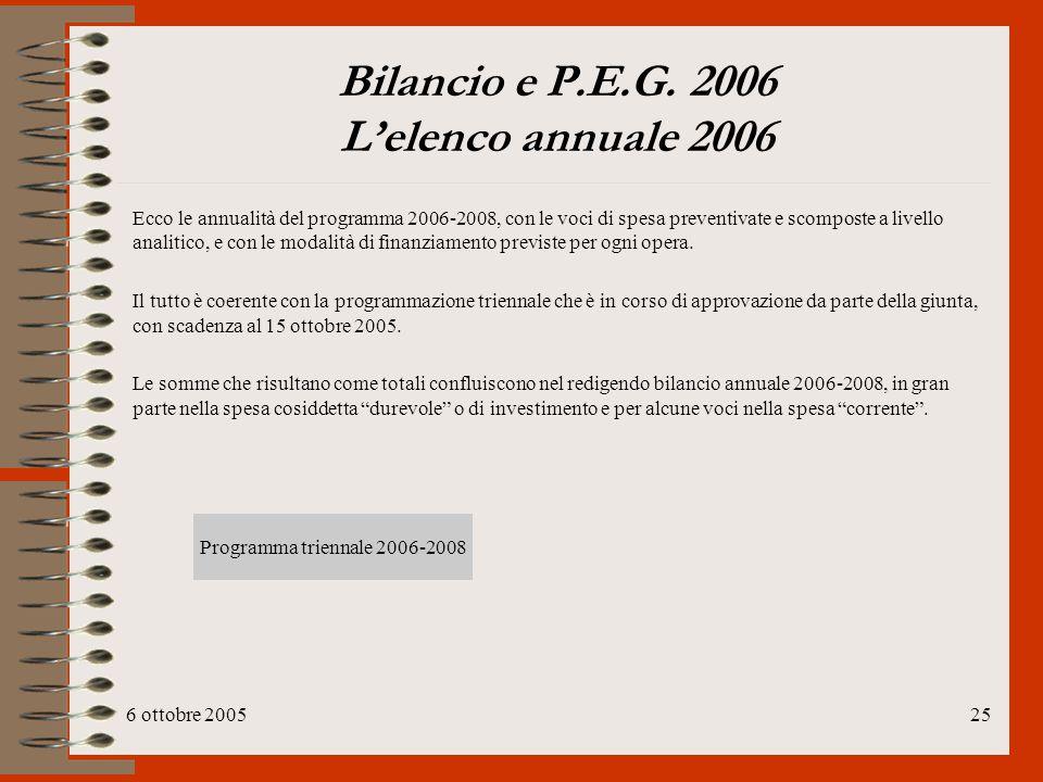 Bilancio e P.E.G. 2006 L'elenco annuale 2006