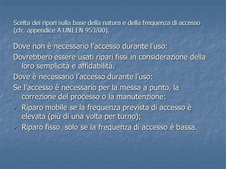 Dove non è necessario l'accesso durante l'uso: