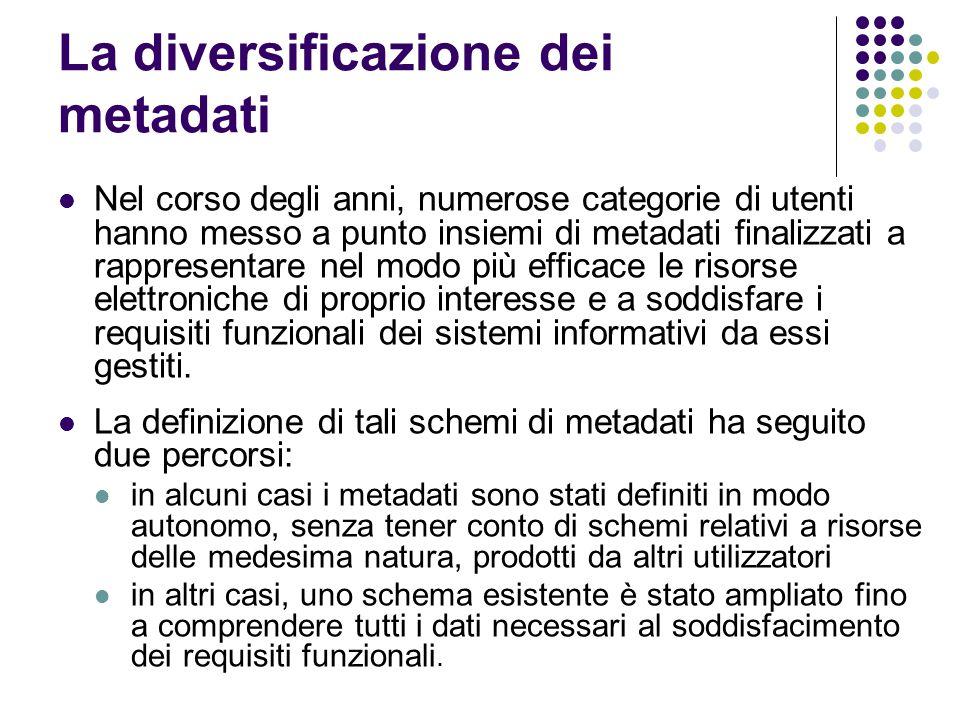 La diversificazione dei metadati