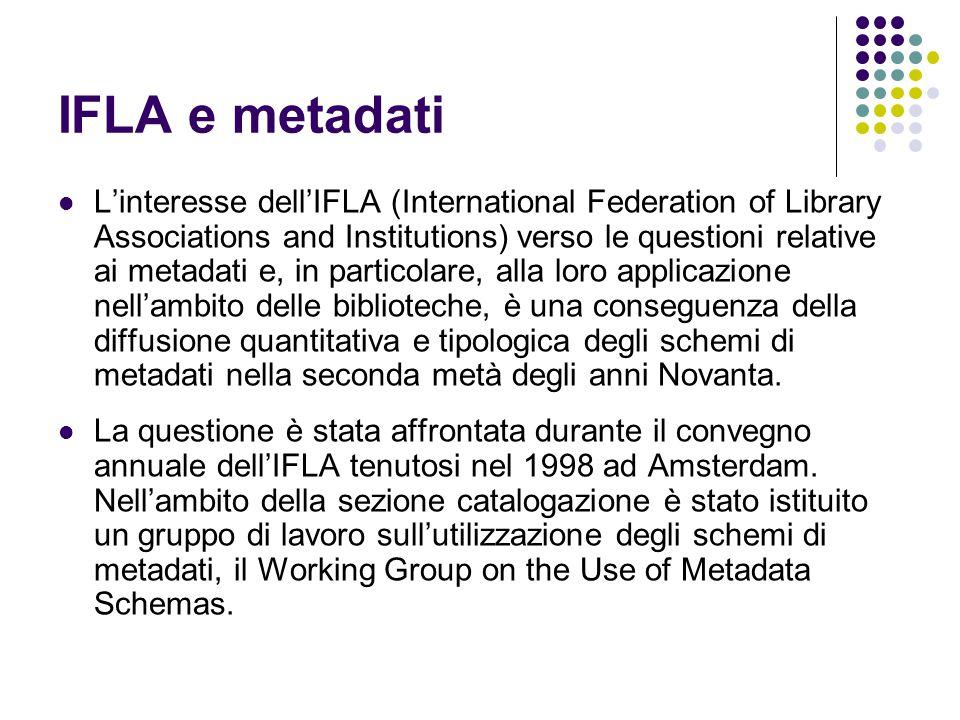 IFLA e metadati