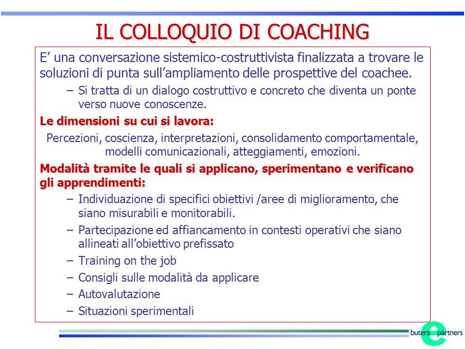 IL COLLOQUIO DI COACHING