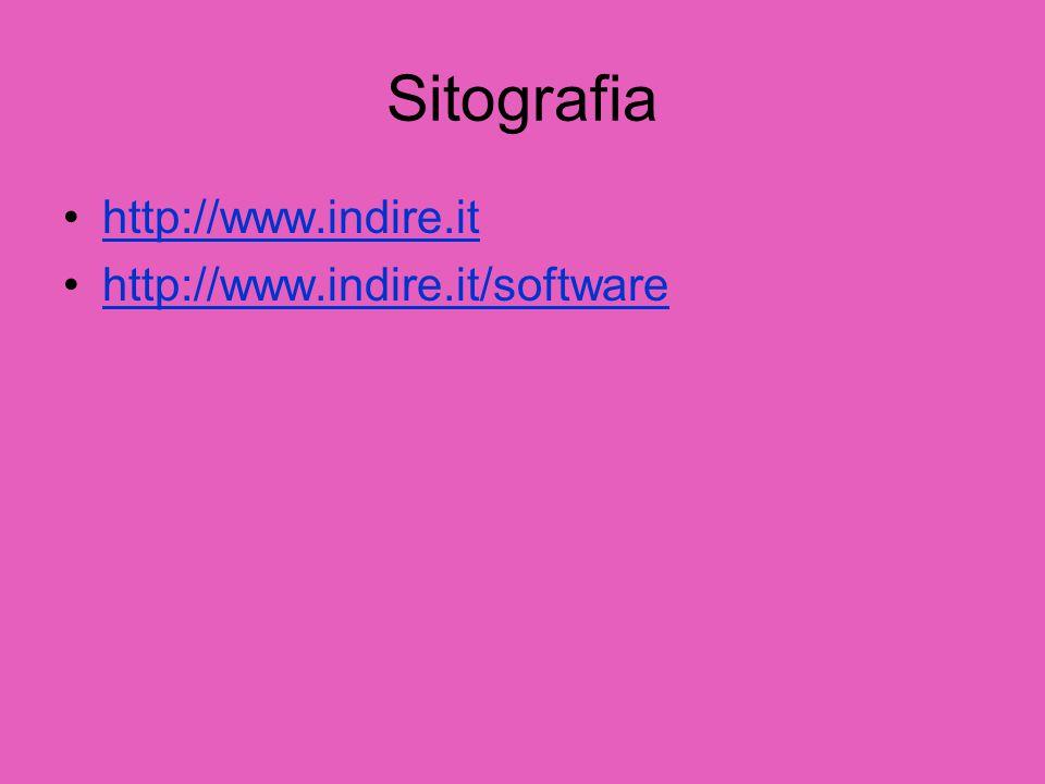 Sitografia http://www.indire.it http://www.indire.it/software