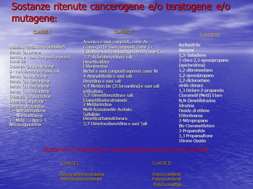 Sostanze ritenute cancerogene e/o teratogene e/o mutagene: