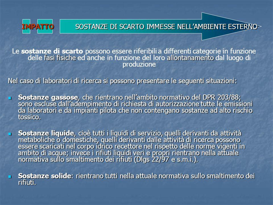 IMPATTO SOSTANZE DI SCARTO IMMESSE NELL'AMBIENTE ESTERNO