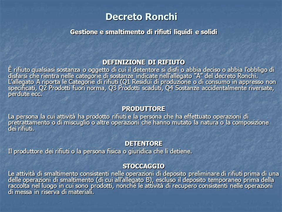 Decreto Ronchi Gestione e smaltimento di rifiuti liquidi e solidi