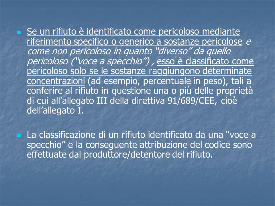 Se un rifiuto è identificato come pericoloso mediante riferimento specifico o generico a sostanze pericolose e come non pericoloso in quanto diverso da quello pericoloso ( voce a specchio ) , esso è classificato come pericoloso solo se le sostanze raggiungono determinate concentrazioni (ad esempio, percentuale in peso), tali a conferire al rifiuto in questione una o più delle proprietà di cui all'allegato III della direttiva 91/689/CEE, cioè dell'allegato I.