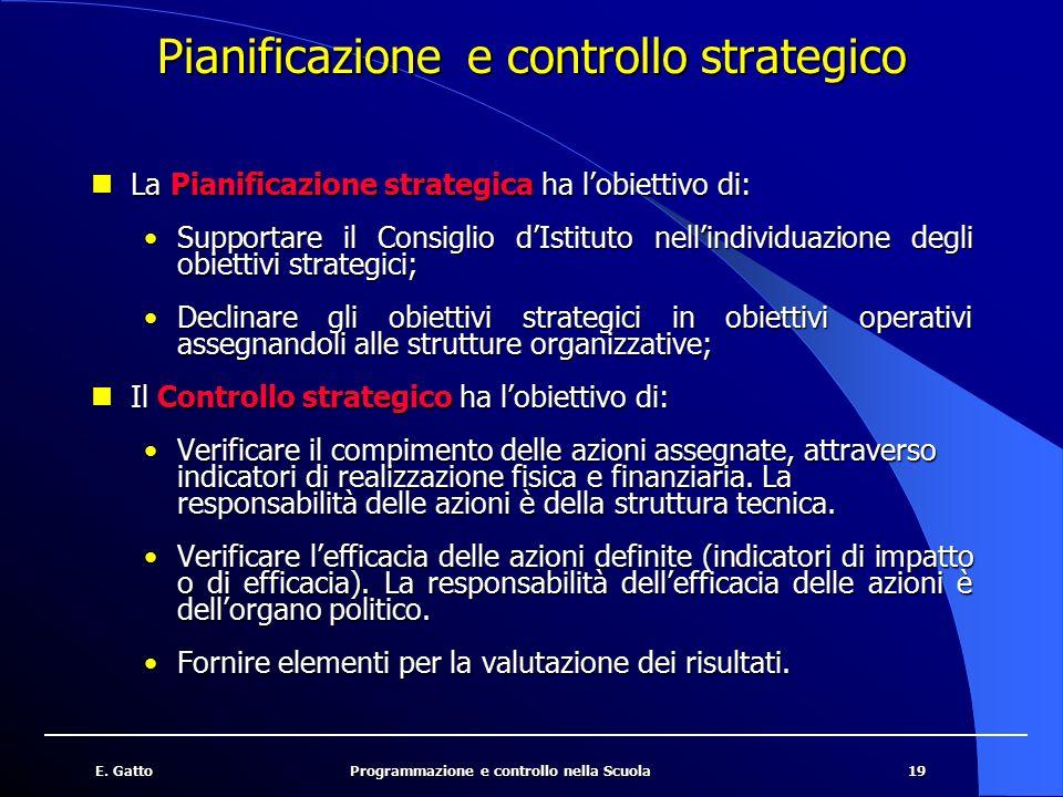Pianificazione e controllo strategico