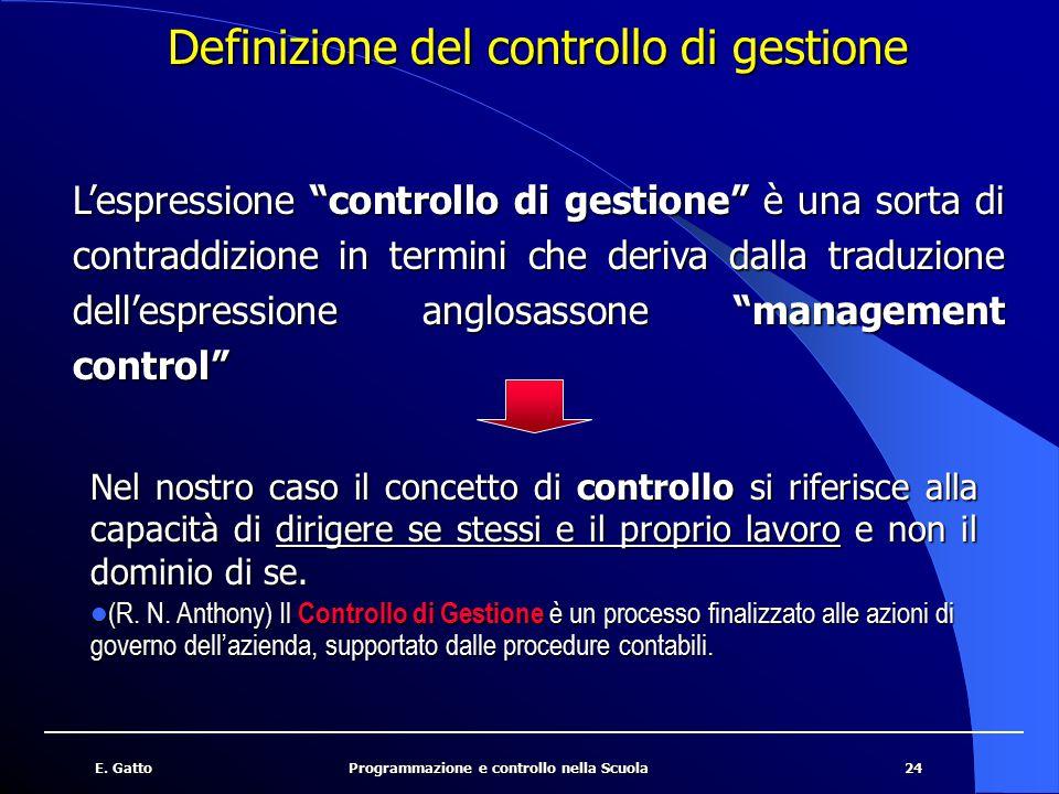 Definizione del controllo di gestione