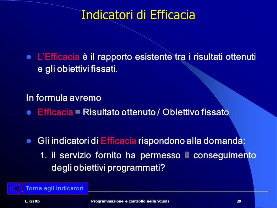 Indicatori di Efficacia