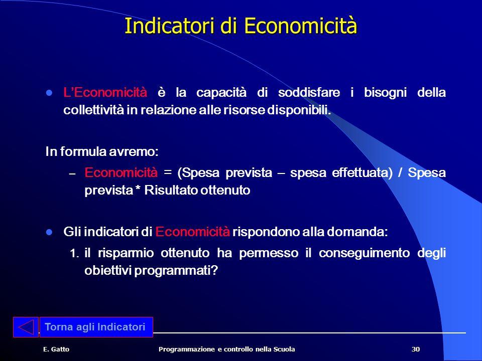 Indicatori di Economicità