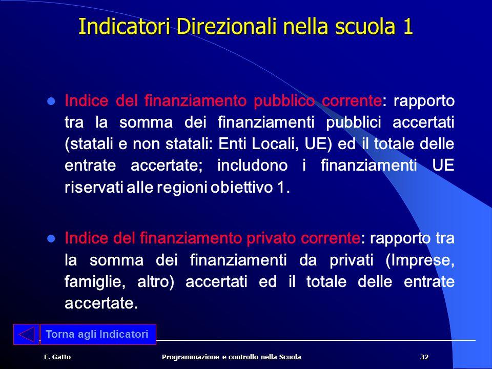 Indicatori Direzionali nella scuola 1