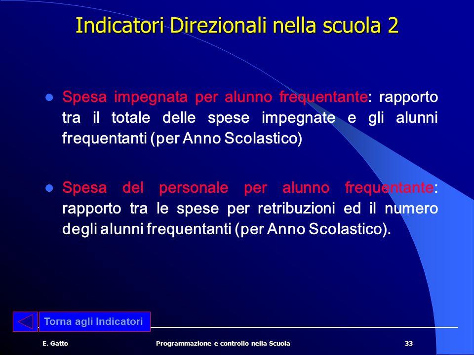 Indicatori Direzionali nella scuola 2